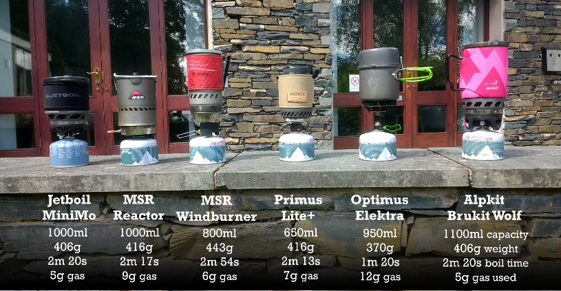 Jetboil vs: A Comparison of All-in-One Camping Stoves